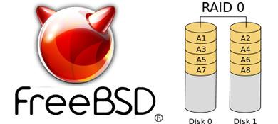 Програмний RAID0 в FreeBSD